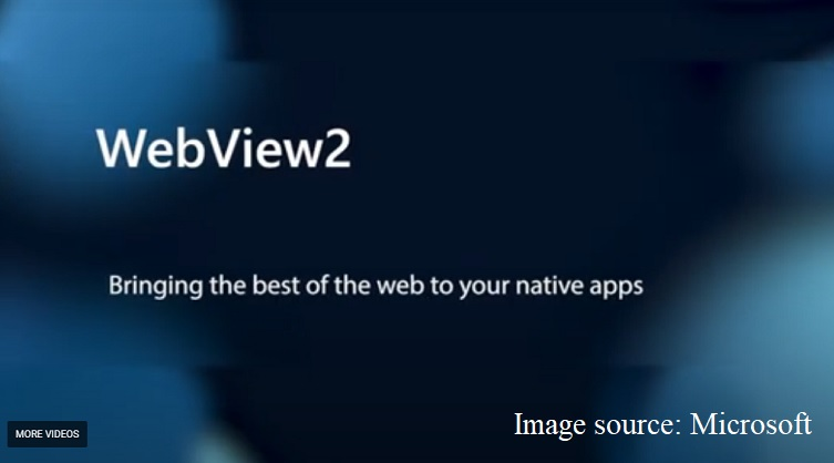 Windows apps WebView2