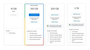 Google Drive – Ready to pay for the storage space?